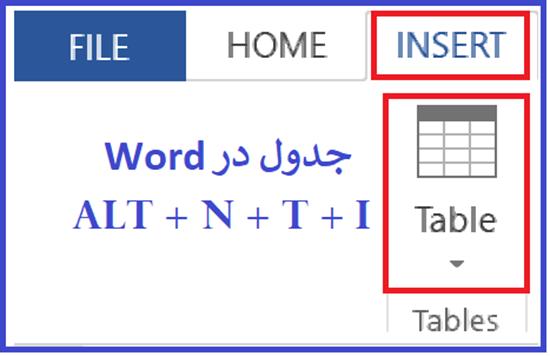ایجاد جدول در Word + تنظیمات متداول
